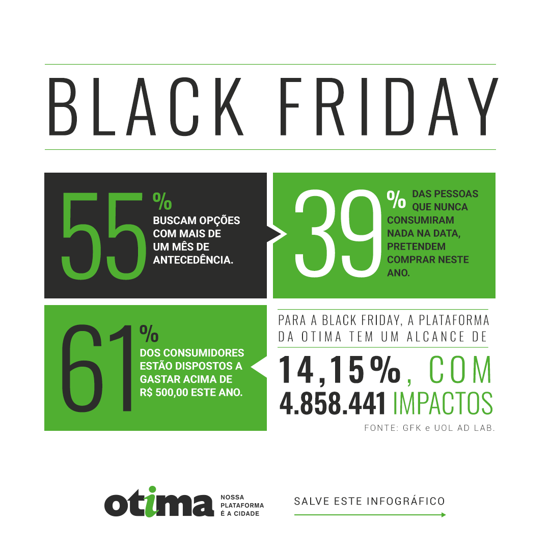 1410 OTIMA CRONO OUT ESTUDO INFOGRAFICO BLACKFRIDAY - Da Black Friday ao Natal: entenda a importância do OOH